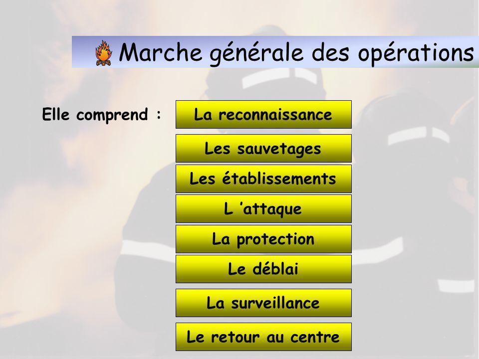 Marche générale des opérations 1.1 - Généralités Issu du raisonnement tactique militaire, les SP ont leur propre méthodologie à appliquer en intervention La MGO Elle comprend les phases principales de l extinction d un incendie.