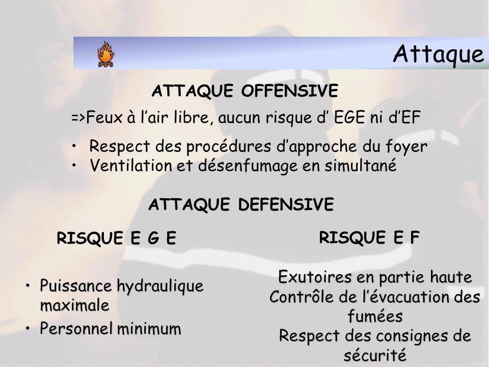 Attaque 5.1 - Objet de l attaque L attaque est :L attaque est : la phase de la manœuvre destinée à abattre les flammes pour enrayer la propagation du feu et aboutir à l extinction du foyer.