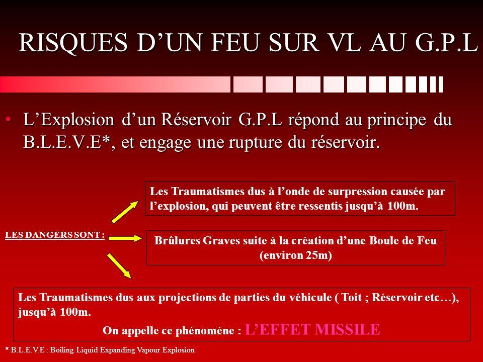 LExplosion dun Réservoir G.P.L répond au principe du B.L.E.V.E*, et engage une rupture du réservoir.LExplosion dun Réservoir G.P.L répond au principe du B.L.E.V.E*, et engage une rupture du réservoir.