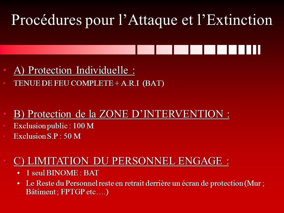 Procédures pour lAttaque et lExtinction A) Protection Individuelle :A) Protection Individuelle : TENUE DE FEU COMPLETE + A.R.I (BAT)TENUE DE FEU COMPLETE + A.R.I (BAT) B) Protection de la ZONE DINTERVENTION :B) Protection de la ZONE DINTERVENTION : Exclusion public : 100 MExclusion public : 100 M Exclusion S.P : 50 MExclusion S.P : 50 M C) LIMITATION DU PERSONNEL ENGAGE :C) LIMITATION DU PERSONNEL ENGAGE : 1 seul BINOME : BAT1 seul BINOME : BAT Le Reste du Personnel reste en retrait derrière un écran de protection (Mur ; Bâtiment ; FPTGP etc….)Le Reste du Personnel reste en retrait derrière un écran de protection (Mur ; Bâtiment ; FPTGP etc….)