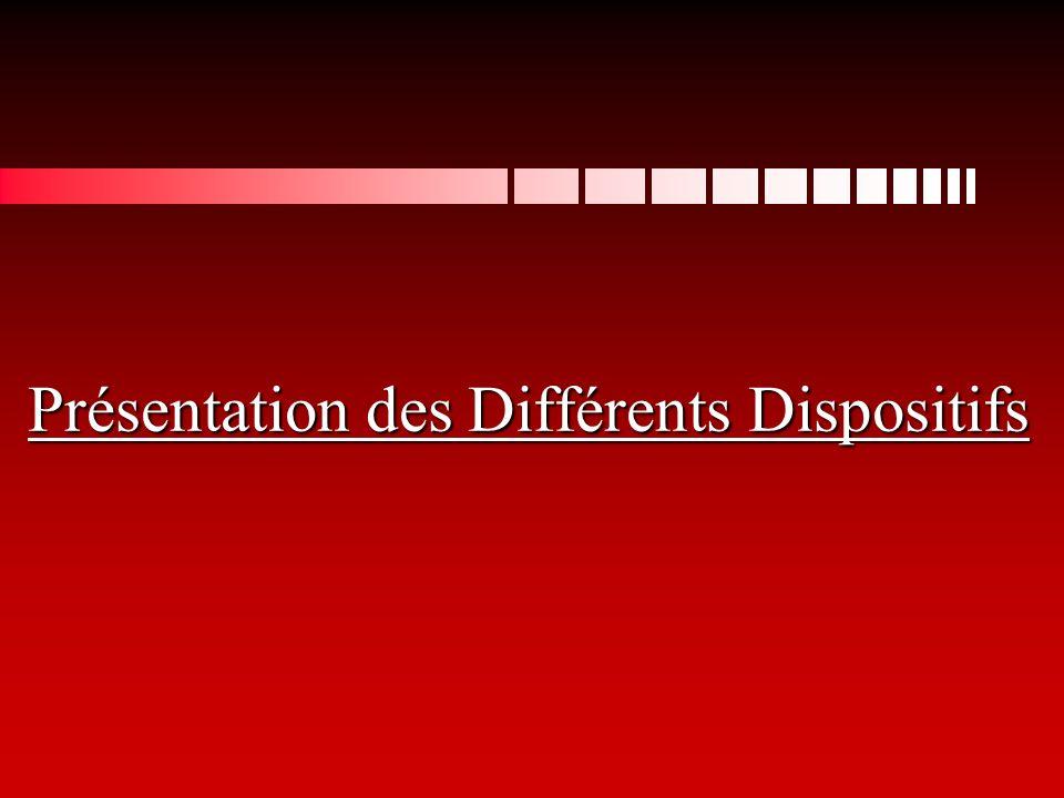 Présentation des Différents Dispositifs