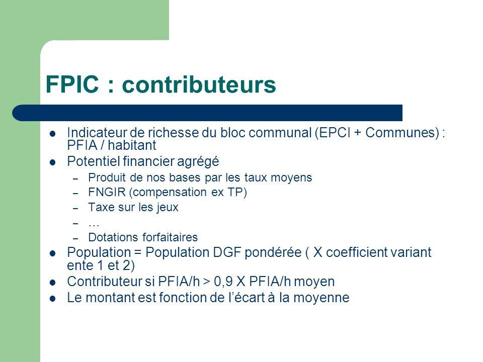 FPIC : bénéficiaires Indicateur synthétique de richesse – 60 % revenu par habitant (moyenne/ local) – 20 % potentiel financier /h (moyenne/ local) – 20 % Effort fiscal agrégé EFA (local/ moyenne) Attribution - si EFA > 0,5 – au 60 % des blocs communaux qui ont le plus grand indice Le montant est fonction de lindice