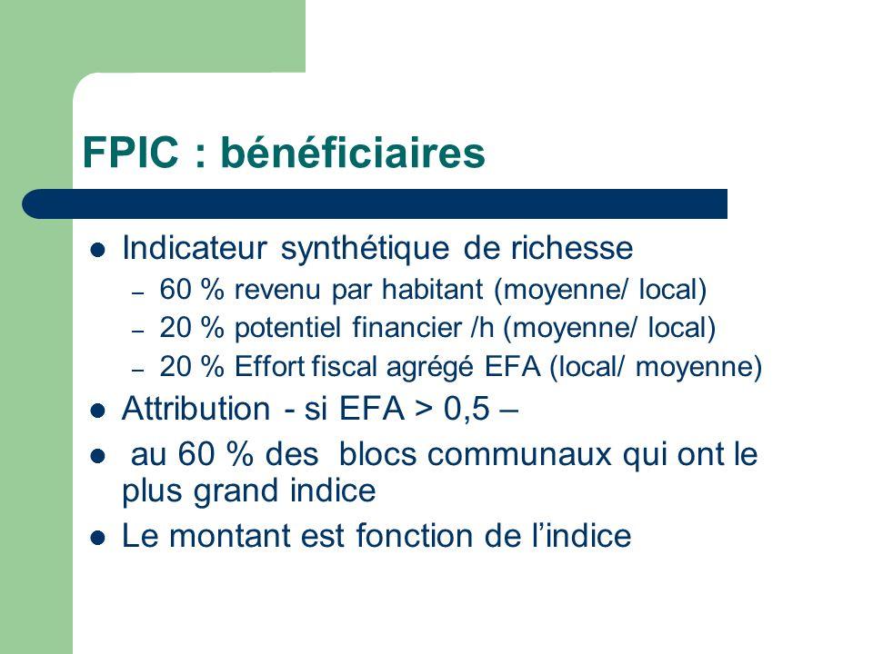 FPIC : répartition 1/2 1.