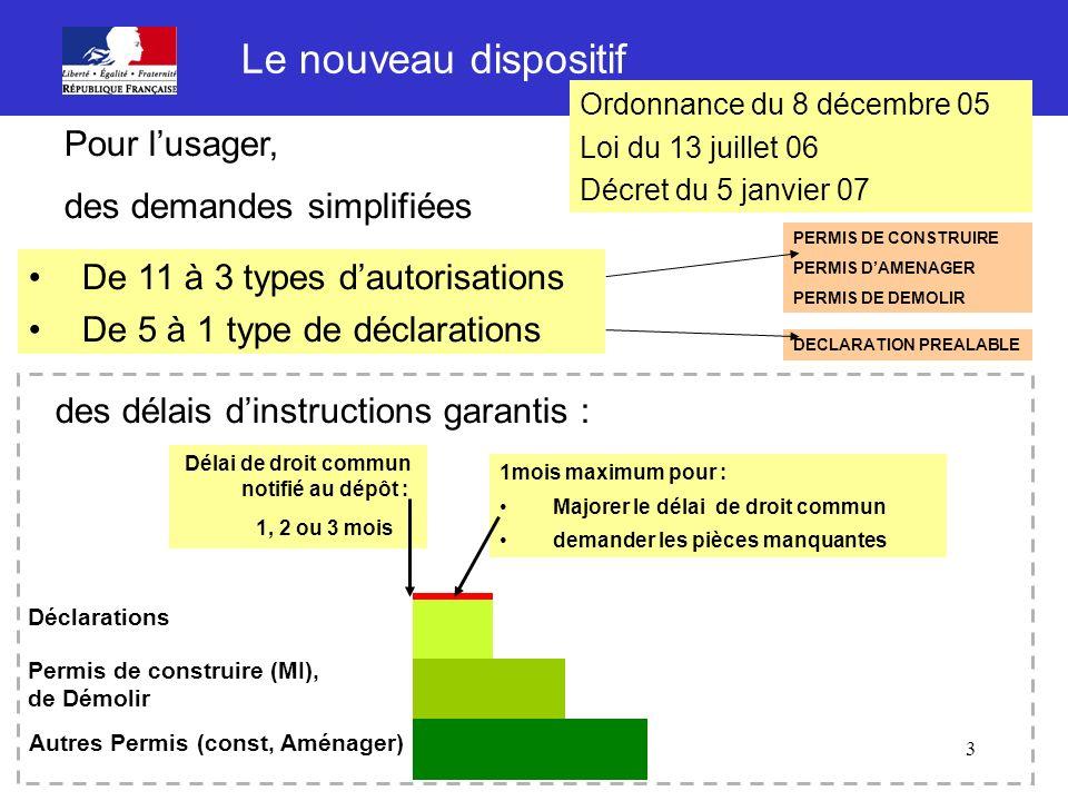 3 des demandes simplifiées Le nouveau dispositif Ordonnance du 8 décembre 05 Loi du 13 juillet 06 Décret du 5 janvier 07 De 11 à 3 types dautorisation