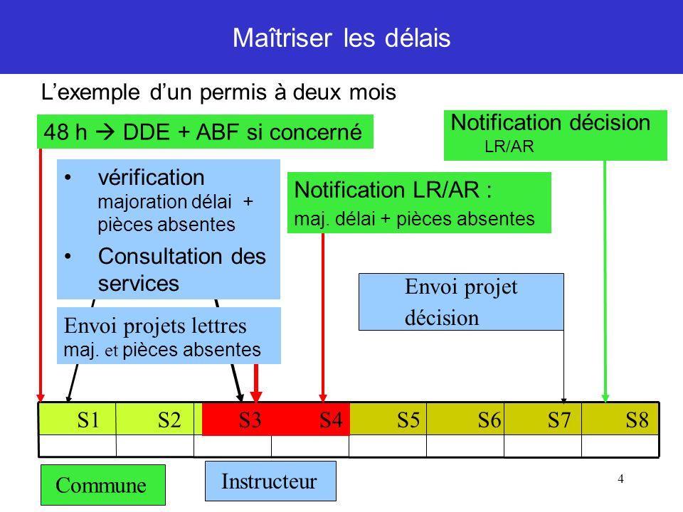4 vérification majoration délai + pièces absentes Consultation des services Maîtriser les délais Lexemple dun permis à deux mois Notification décision LR/AR Notification LR/AR : maj.