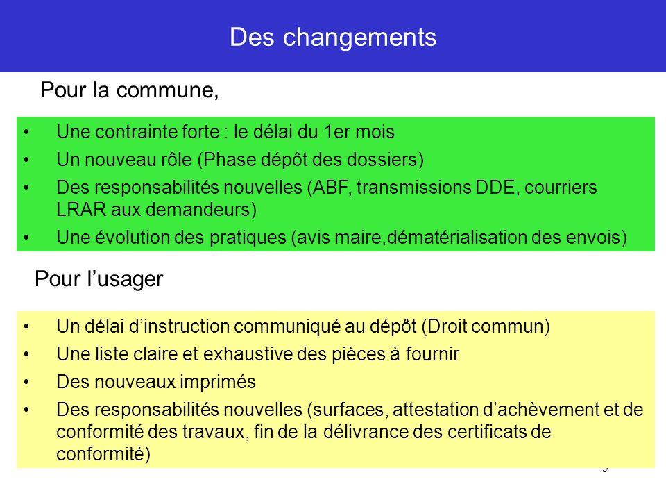 5 Pour lusager Des changements Pour la commune, Un délai dinstruction communiqué au dépôt (Droit commun) Une liste claire et exhaustive des pièces à f