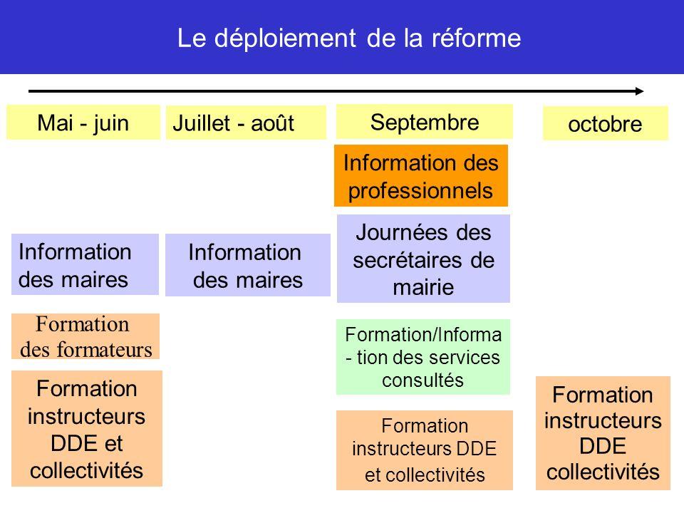 7 Information des maires Le déploiement de la réforme Journées des secrétaires de mairie Juillet - août Mai - juin Septembre octobre Formation/Informa