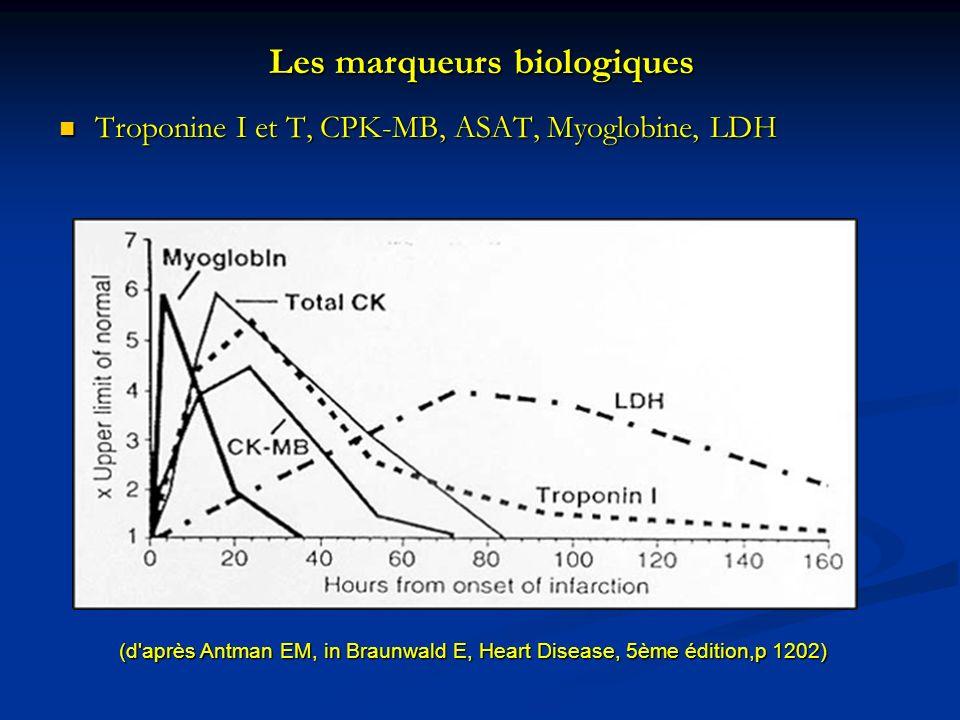 Les marqueurs biologiques Troponine I et T, CPK-MB, ASAT, Myoglobine, LDH Troponine I et T, CPK-MB, ASAT, Myoglobine, LDH (d'après Antman EM, in Braun