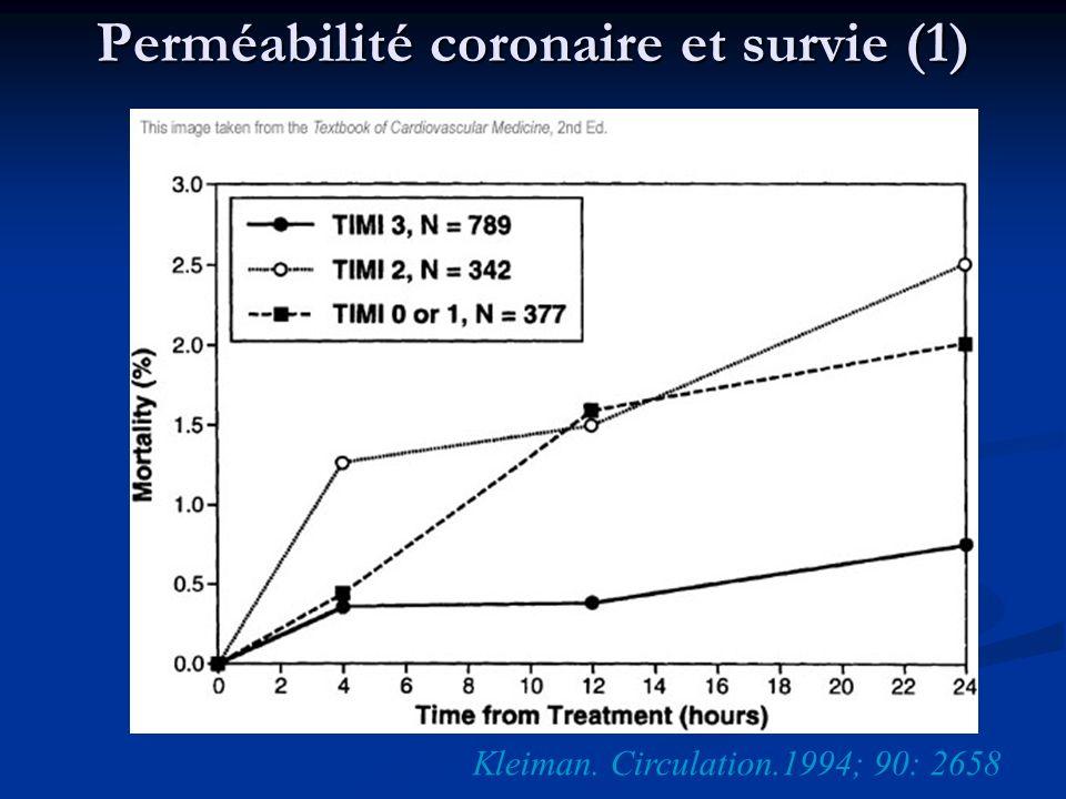 Perméabilité coronaire et survie (2)