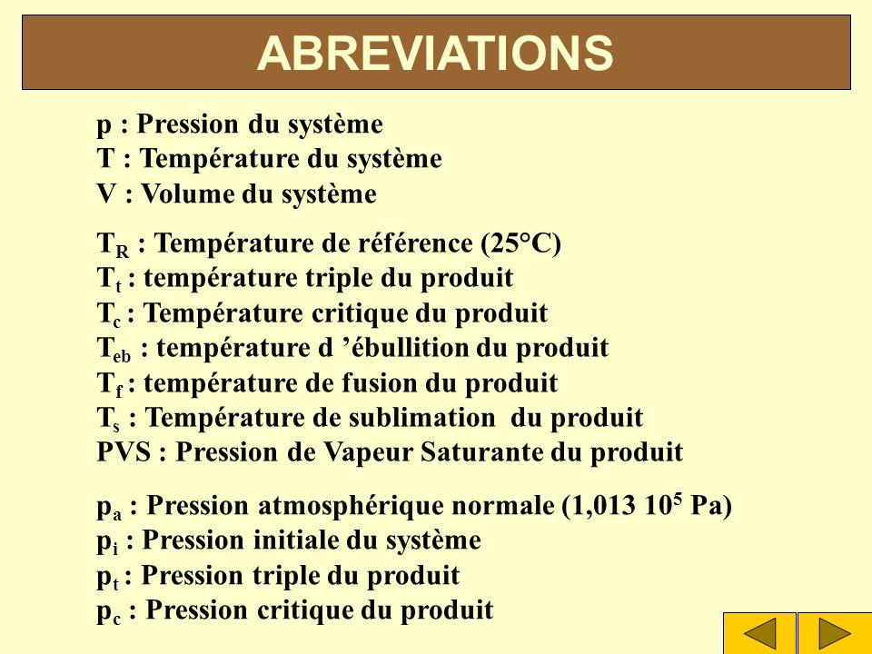 ABREVIATIONS T R : Température de référence (25°C) T t : température triple du produit T c : Température critique du produit T eb : température d ébullition du produit T f : température de fusion du produit T s : Température de sublimation du produit PVS : Pression de Vapeur Saturante du produit p : Pression du système T : Température du système V : Volume du système p a : Pression atmosphérique normale (1,013 10 5 Pa) p i : Pression initiale du système p t : Pression triple du produit p c : Pression critique du produit
