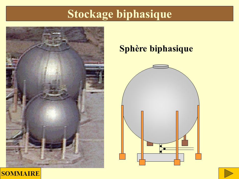 Photos de stockages Stockages biphasiques Stockage cryogénique Stockages en phase liquide ACCUEIL UNIVERS 1UNIVERS 2UNIVERS 3UNIVERS 4