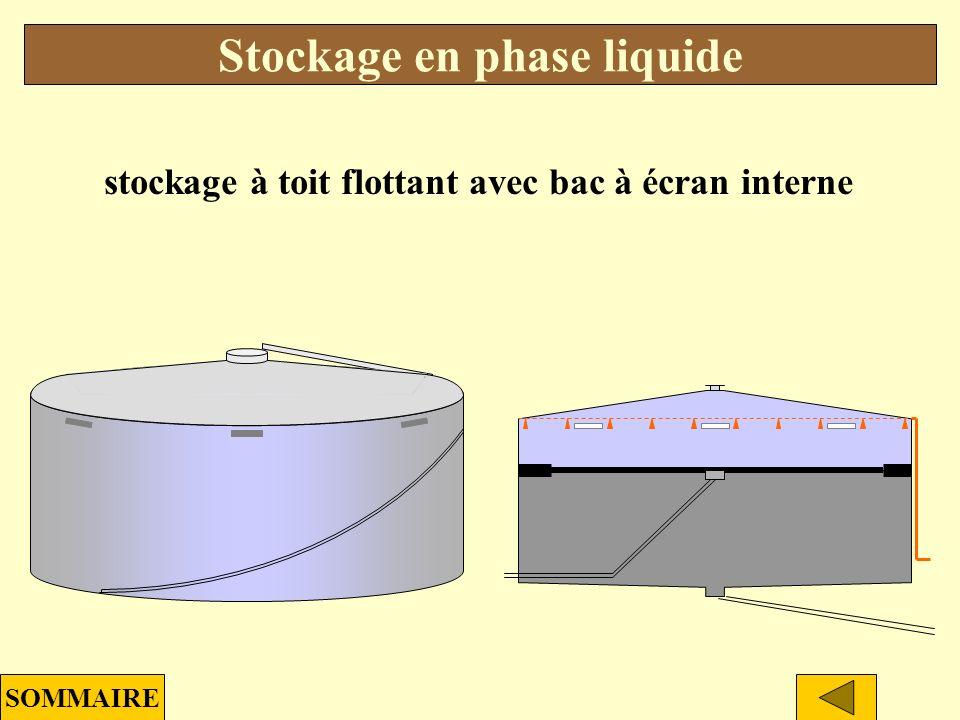 stockage à toit flottant Stockage en phase liquide