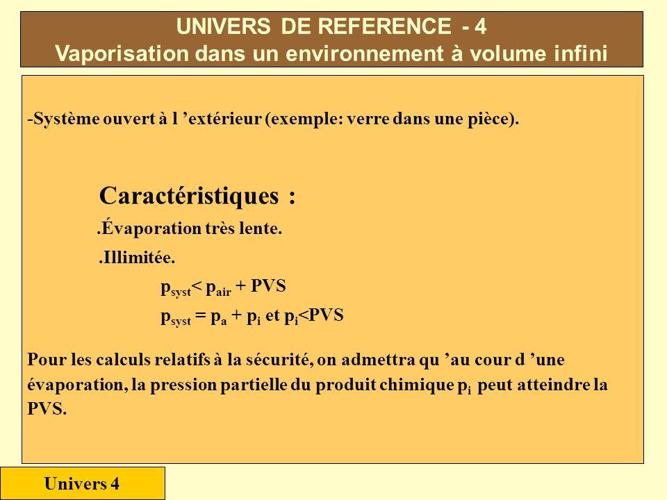 UNIVERS DE REFERENCE - 3 Vaporisation d un corps pus dans un gaz inerte p Nombre de mole papa Palier de liquéfaction p a + PVS Univers 3