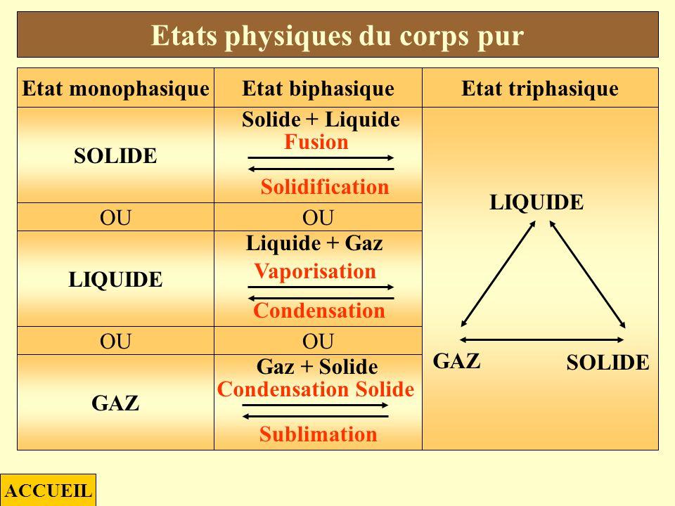 Durant la phase solide (monophasique), la température augmente jusqu à la température de fusion.
