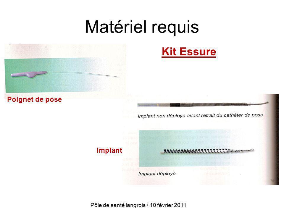 Matériel requis Poignet de pose Kit Essure Implant Pôle de santé langrois / 10 février 2011