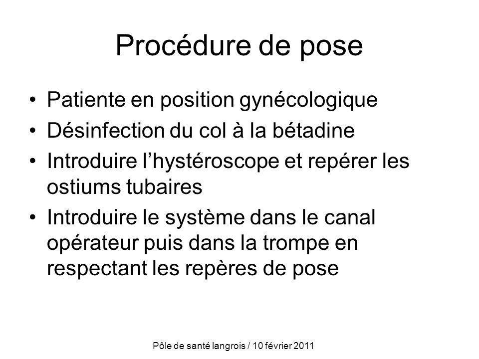 Procédure de pose Patiente en position gynécologique Désinfection du col à la bétadine Introduire lhystéroscope et repérer les ostiums tubaires Introd