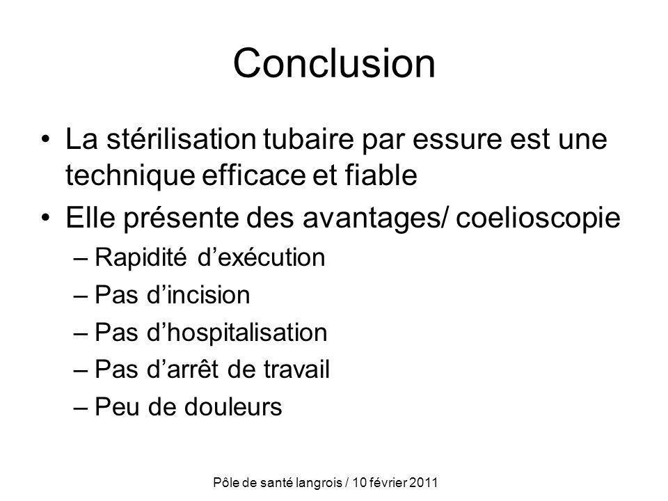 Conclusion La stérilisation tubaire par essure est une technique efficace et fiable Elle présente des avantages/ coelioscopie –Rapidité dexécution –Pa