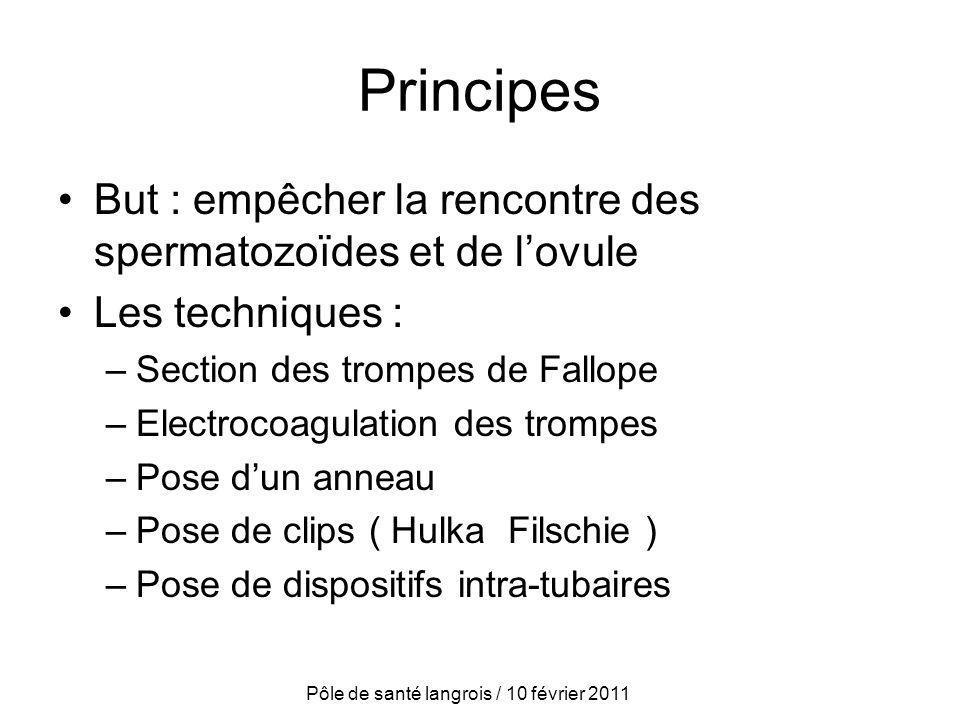 Principes But : empêcher la rencontre des spermatozoïdes et de lovule Les techniques : –Section des trompes de Fallope –Electrocoagulation des trompes