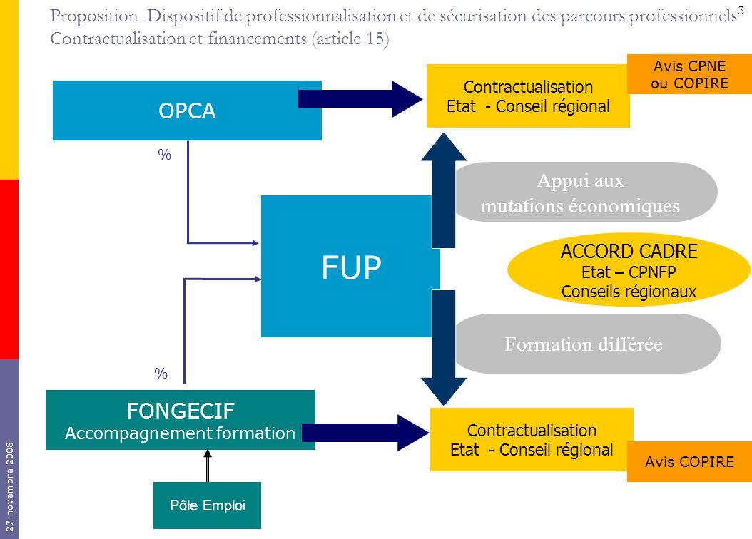 27 novembre 2008 3 Formation différée ACCORD CADRE Etat – CPNFP Conseils régionaux OPCA FONGECIF Accompagnement formation FUP Appui aux mutations écon