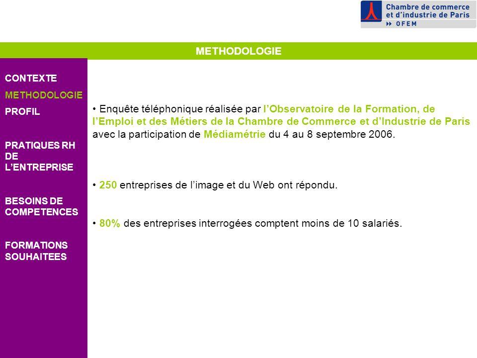 METHODOLOGIE CONTEXTE METHODOLOGIE PROFIL PRATIQUES RH DE LENTREPRISE BESOINS DE COMPETENCES FORMATIONS SOUHAITEES Enquête téléphonique réalisée par lObservatoire de la Formation, de lEmploi et des Métiers de la Chambre de Commerce et dIndustrie de Paris avec la participation de Médiamétrie du 4 au 8 septembre 2006.