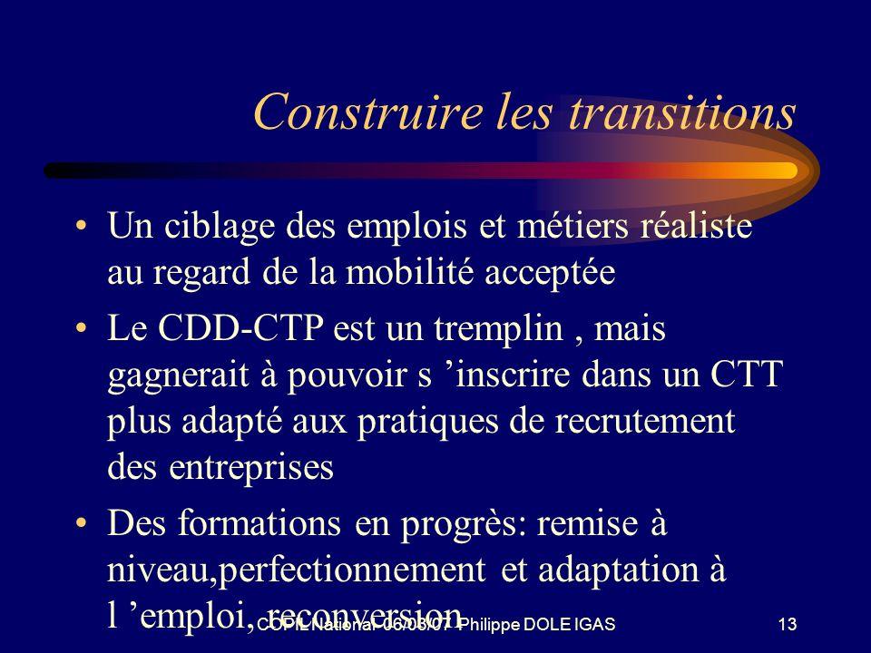 COPIL National 06/03/07 Philippe DOLE IGAS13 Un ciblage des emplois et métiers réaliste au regard de la mobilité acceptée Le CDD-CTP est un tremplin,