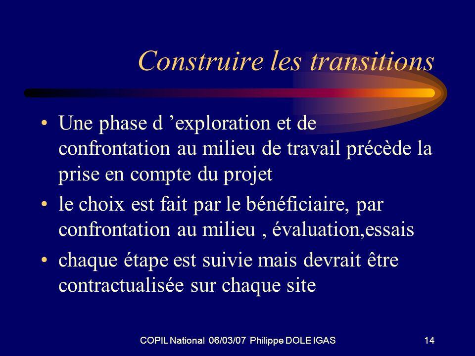 COPIL National 06/03/07 Philippe DOLE IGAS14 Construire les transitions Une phase d exploration et de confrontation au milieu de travail précède la prise en compte du projet le choix est fait par le bénéficiaire, par confrontation au milieu, évaluation,essais chaque étape est suivie mais devrait être contractualisée sur chaque site