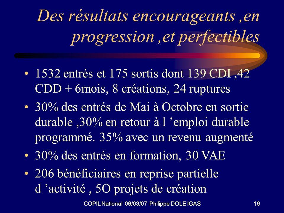 COPIL National 06/03/07 Philippe DOLE IGAS19 Des résultats encourageants,en progression,et perfectibles 1532 entrés et 175 sortis dont 139 CDI,42 CDD