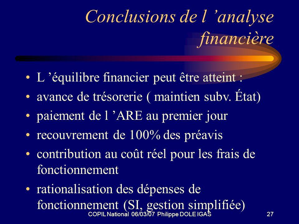 COPIL National 06/03/07 Philippe DOLE IGAS27 Conclusions de l analyse financière L équilibre financier peut être atteint : avance de trésorerie ( main