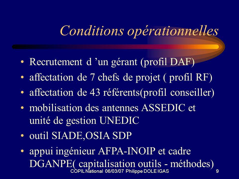 COPIL National 06/03/07 Philippe DOLE IGAS9 Conditions opérationnelles Recrutement d un gérant (profil DAF) affectation de 7 chefs de projet ( profil RF) affectation de 43 référents(profil conseiller) mobilisation des antennes ASSEDIC et unité de gestion UNEDIC outil SIADE,OSIA SDP appui ingénieur AFPA-INOIP et cadre DGANPE( capitalisation outils - méthodes)