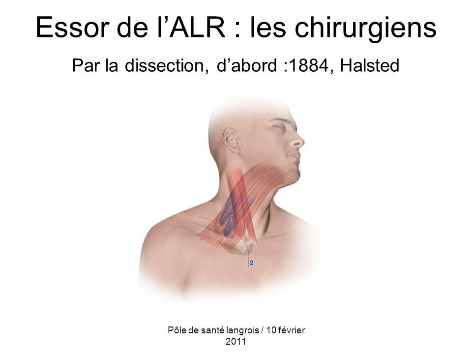 Essor de lALR : les chirurgiens Par la dissection, dabord :1884, Halsted Pôle de santé langrois / 10 février 2011
