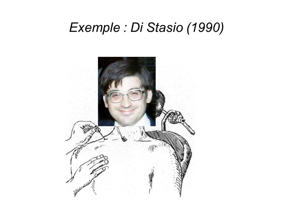 Exemple : Di Stasio (1990)