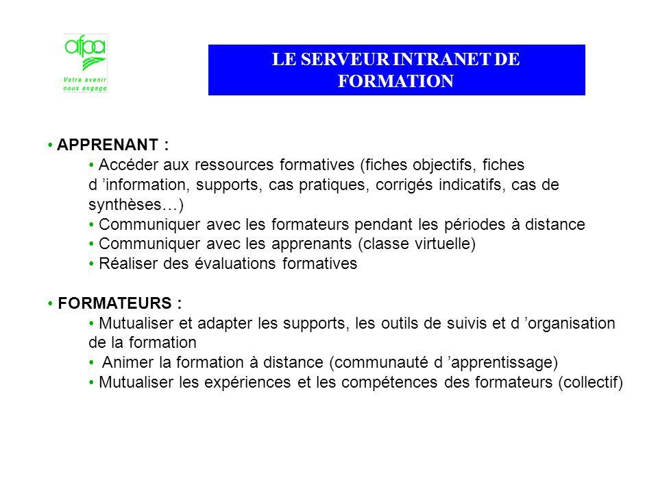 LE SERVEUR INTRANET DE FORMATION (sif.bbs.afpa.fr) APPRENANT : Accéder aux ressources formatives (fiches objectifs, fiches d information, supports, ca