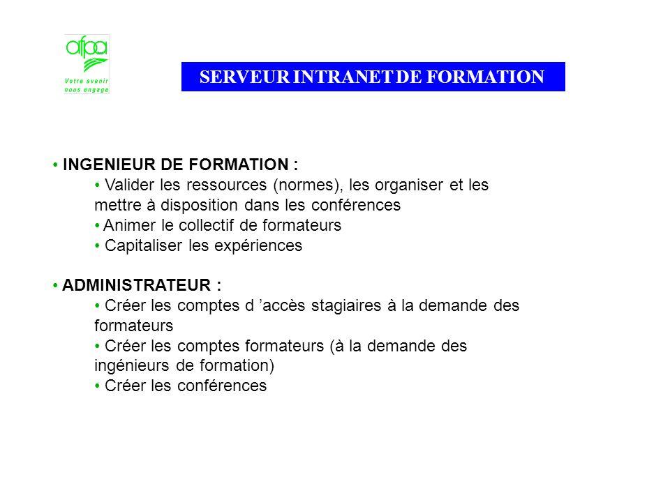 INGENIEUR DE FORMATION : Valider les ressources (normes), les organiser et les mettre à disposition dans les conférences Animer le collectif de format
