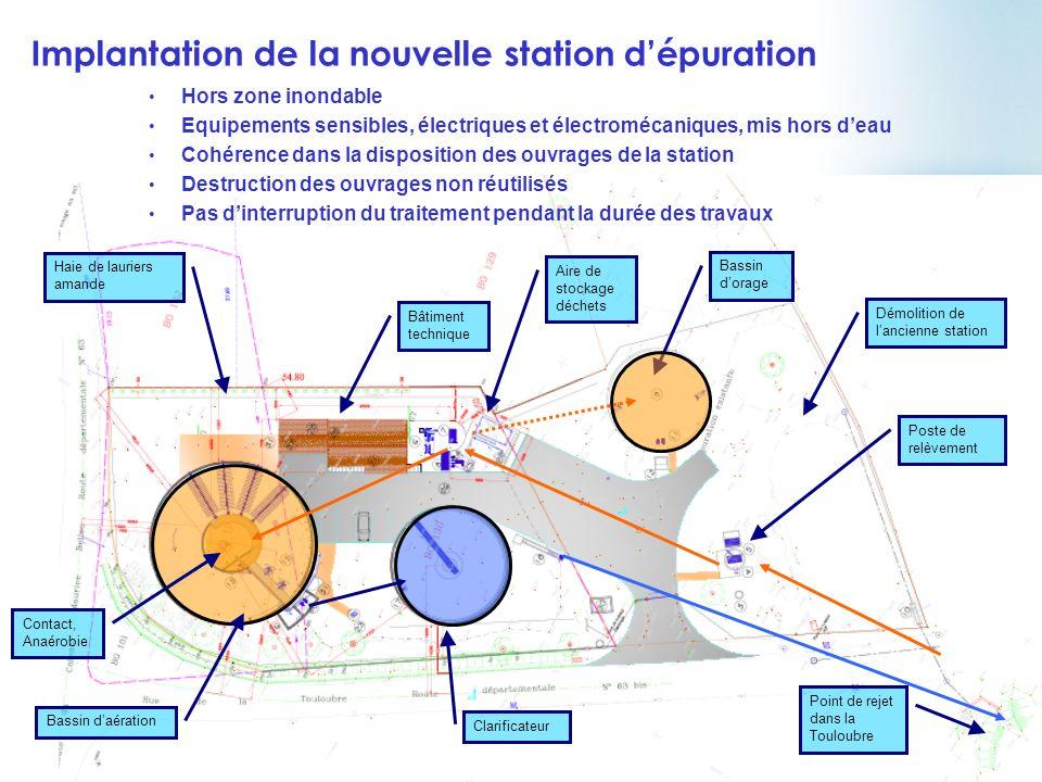 Implantation de la nouvelle station dépuration Hors zone inondable Equipements sensibles, électriques et électromécaniques, mis hors deau Cohérence da