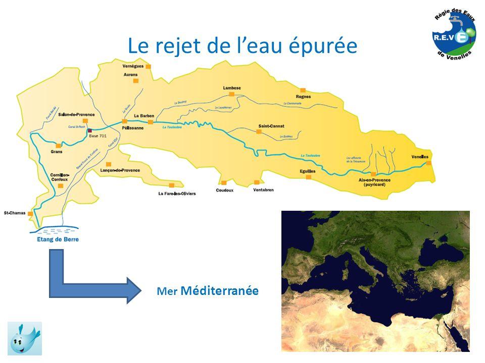 Le rejet de leau épurée Mer Méditerranée