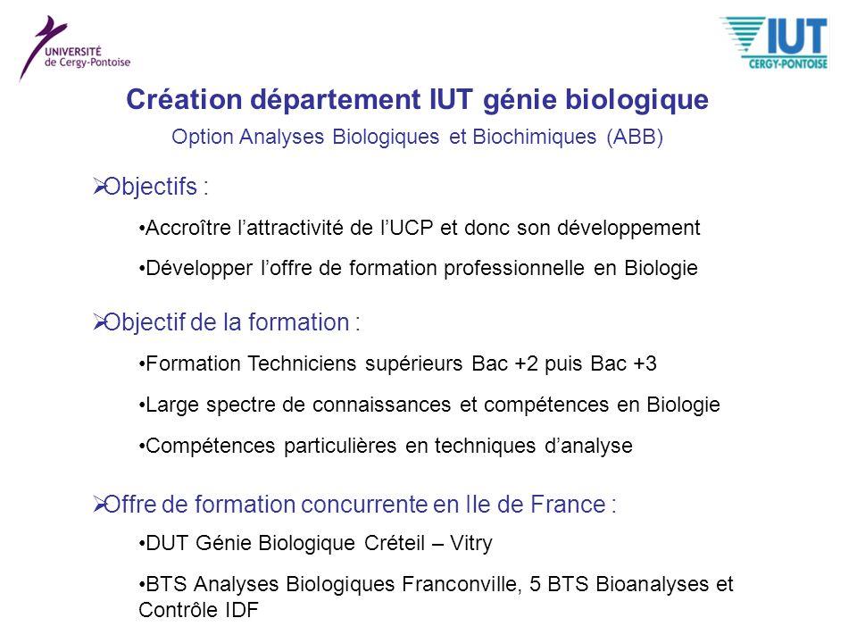 Création département IUT génie biologique Option Analyses Biologiques et Biochimiques (ABB) Objectifs : Accroître lattractivité de lUCP et donc son dé