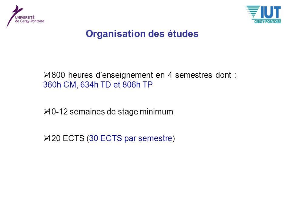 1800 heures denseignement en 4 semestres dont : 360h CM, 634h TD et 806h TP 10-12 semaines de stage minimum 120 ECTS (30 ECTS par semestre) Organisati