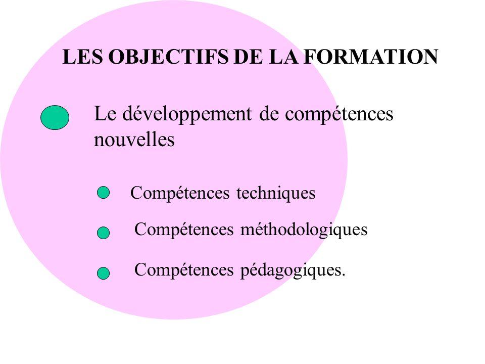 LES OBJECTIFS DE LA FORMATION Le développement de compétences nouvelles Compétences techniques Compétences méthodologiques Compétences pédagogiques.