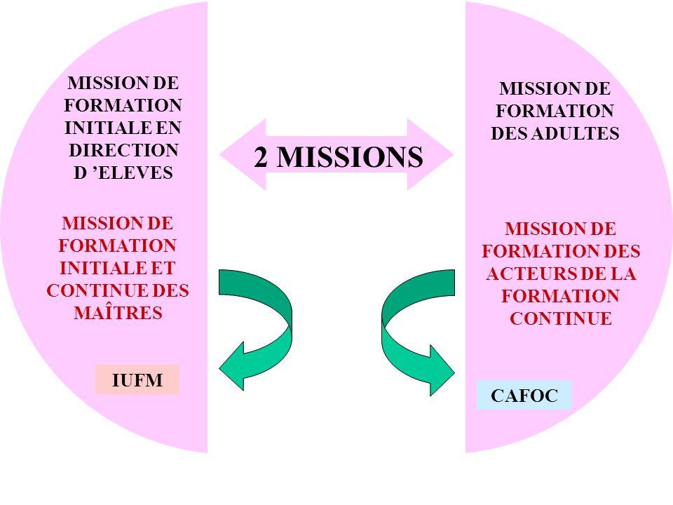 MISSION DE FORMATION INITIALE EN DIRECTION D ELEVES MISSION DE FORMATION INITIALE ET CONTINUE DES MAÎTRES IUFM MISSION DE FORMATION DES ADULTES MISSIO