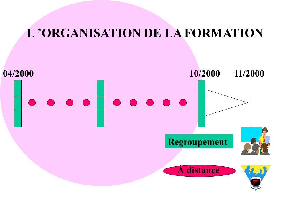 L ORGANISATION DE LA FORMATION 04/200011/200010/2000 Regroupement À distance