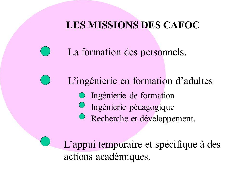 LES OBJECTIFS DE LA FORMATION Elaborer des supports de formation multimédia.