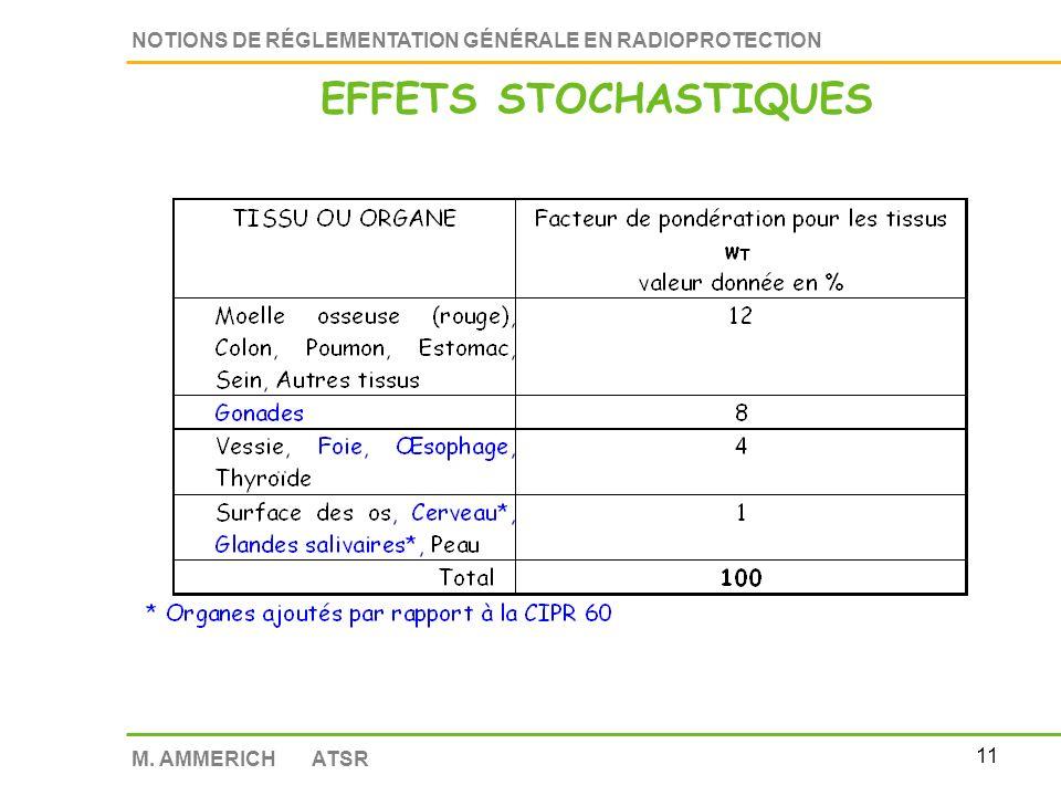 10 NOTIONS DE RÉGLEMENTATION GÉNÉRALE EN RADIOPROTECTION M. AMMERICH ATSR Des changements au niveau des facteurs de pondération des rayonnements W R N