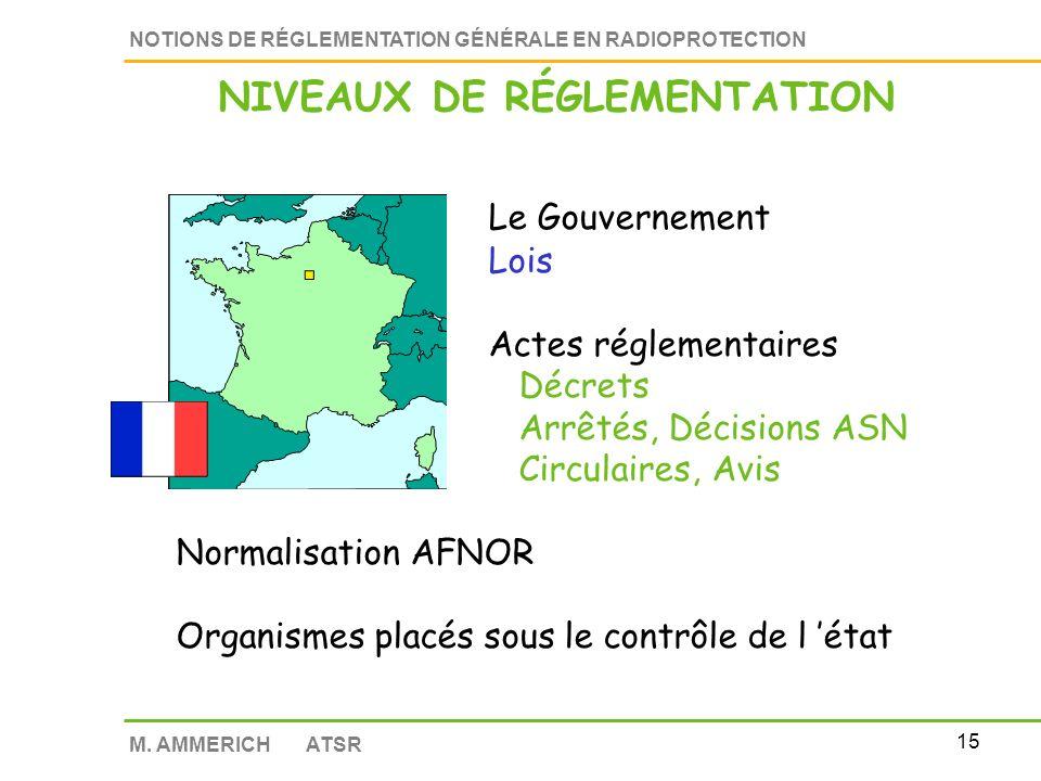 14 NOTIONS DE RÉGLEMENTATION GÉNÉRALE EN RADIOPROTECTION M. AMMERICH ATSR L union européenne UE Règlements (directement obligatoire pour les états) Di