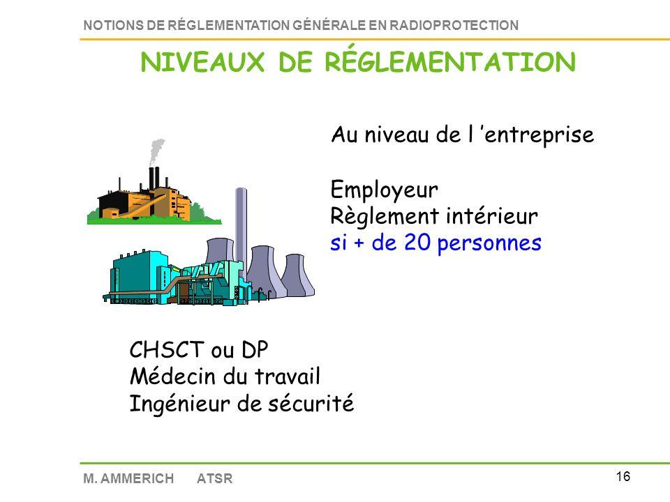 15 NOTIONS DE RÉGLEMENTATION GÉNÉRALE EN RADIOPROTECTION M.