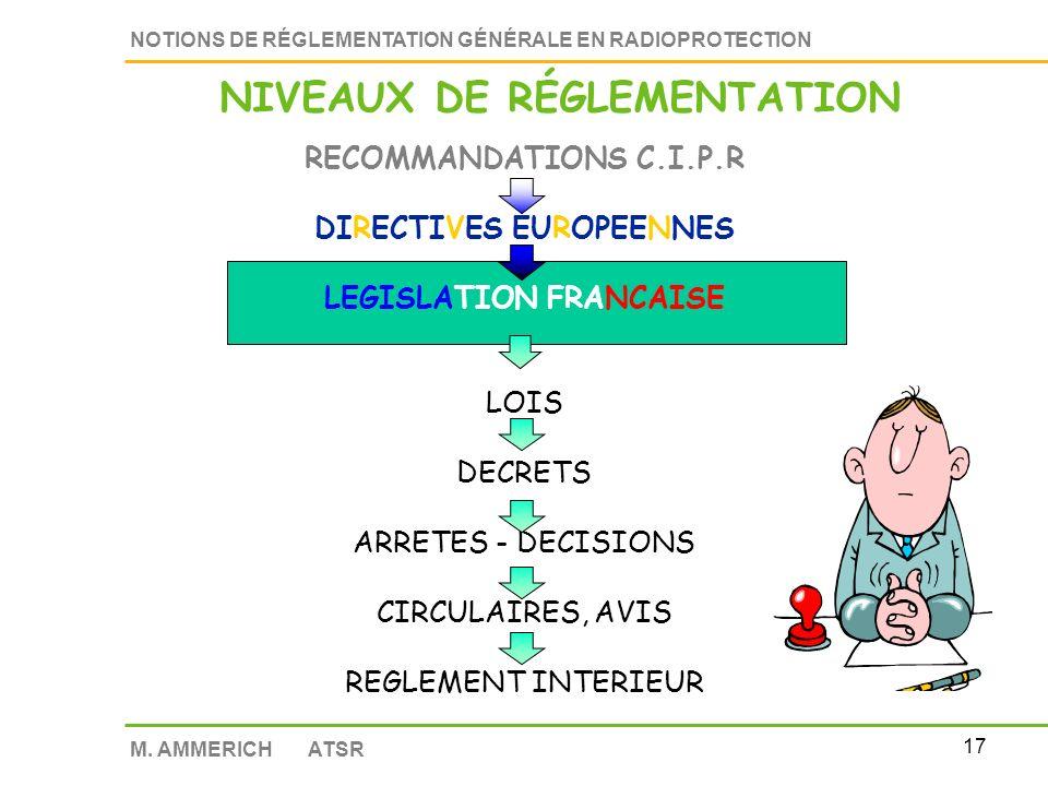 16 NOTIONS DE RÉGLEMENTATION GÉNÉRALE EN RADIOPROTECTION M. AMMERICH ATSR Au niveau de l entreprise Employeur Règlement intérieur si + de 20 personnes