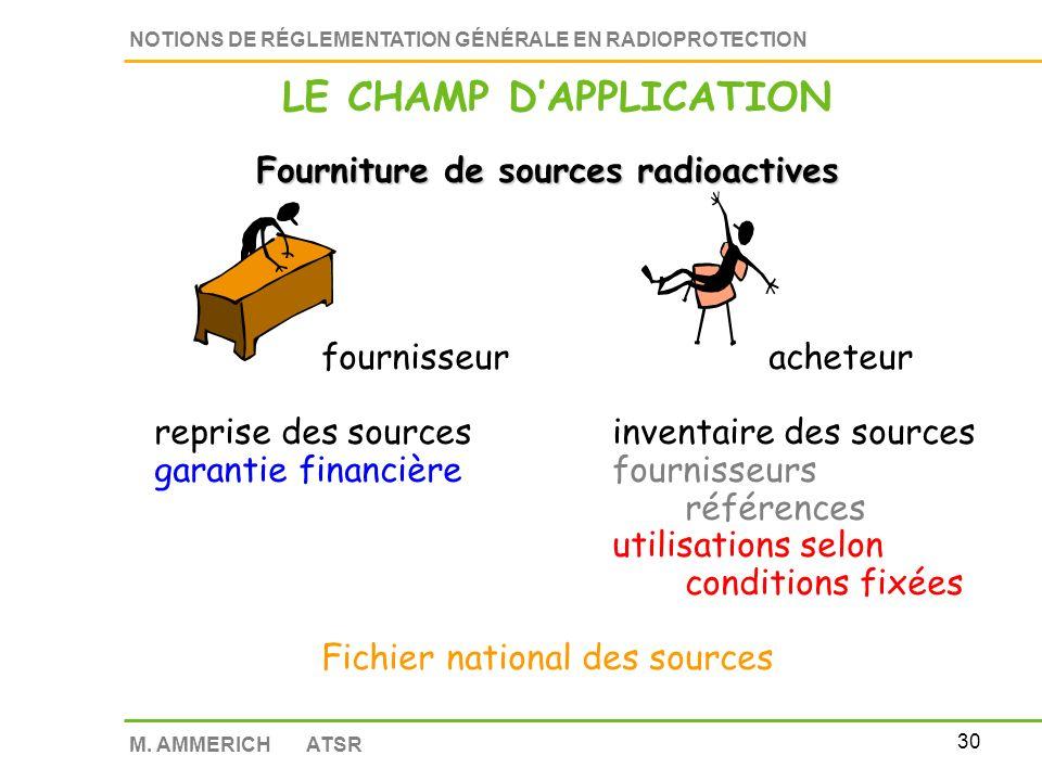 29 NOTIONS DE RÉGLEMENTATION GÉNÉRALE EN RADIOPROTECTION M.