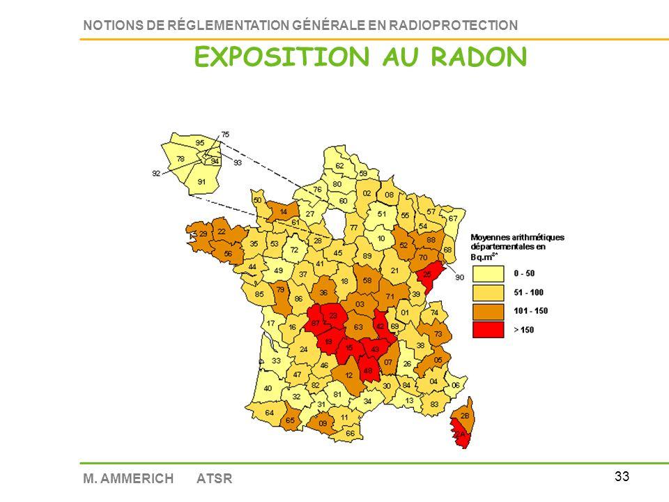 32 NOTIONS DE RÉGLEMENTATION GÉNÉRALE EN RADIOPROTECTION M. AMMERICH ATSR Exposition aux radionucléides naturels Radon dans les établissements recevan