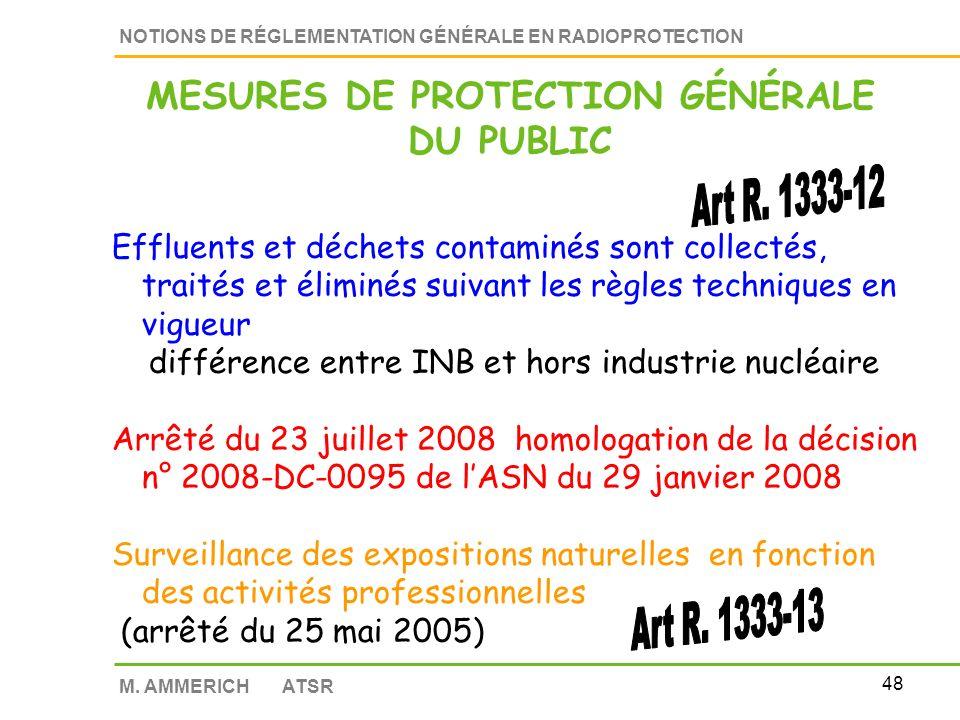 47 NOTIONS DE RÉGLEMENTATION GÉNÉRALE EN RADIOPROTECTION M. AMMERICH ATSR Création d un réseau national de mesure Les laboratoires doivent être agréés