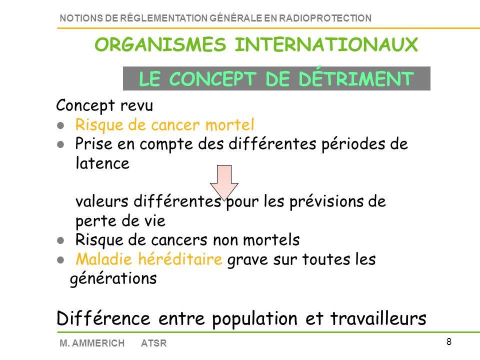 7 NOTIONS DE RÉGLEMENTATION GÉNÉRALE EN RADIOPROTECTION M.