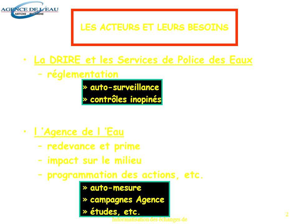 Informatisation des échanges de données 3 Les industriels, les collectivités –gestion des outils, suivi...